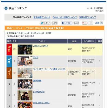 ストロベリーナイト_映画ランキング第1位.JPG